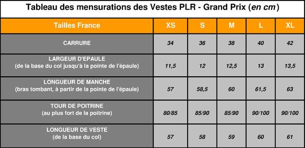 Tableau des mesurations des vestes de conocurs PLR